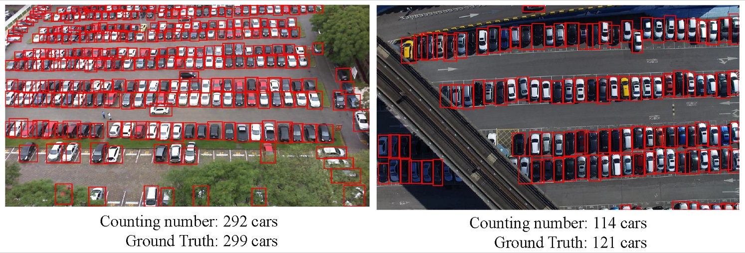 Drone-based Object Counting by Spatially Regularized